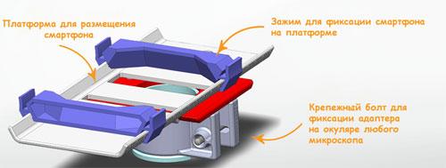 Устройство адаптера SkyLight